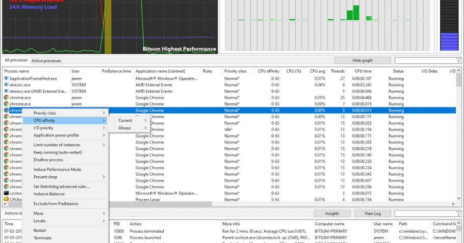 Process Lasso Pro Crack 9.9.1.23 + Free Download [Latest Version]