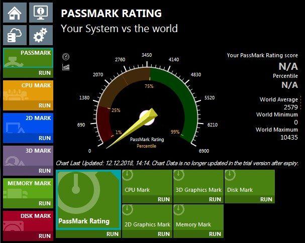 PassMark PerformanceTest Crack 10.1 Build 1002 Free Download [Latest]